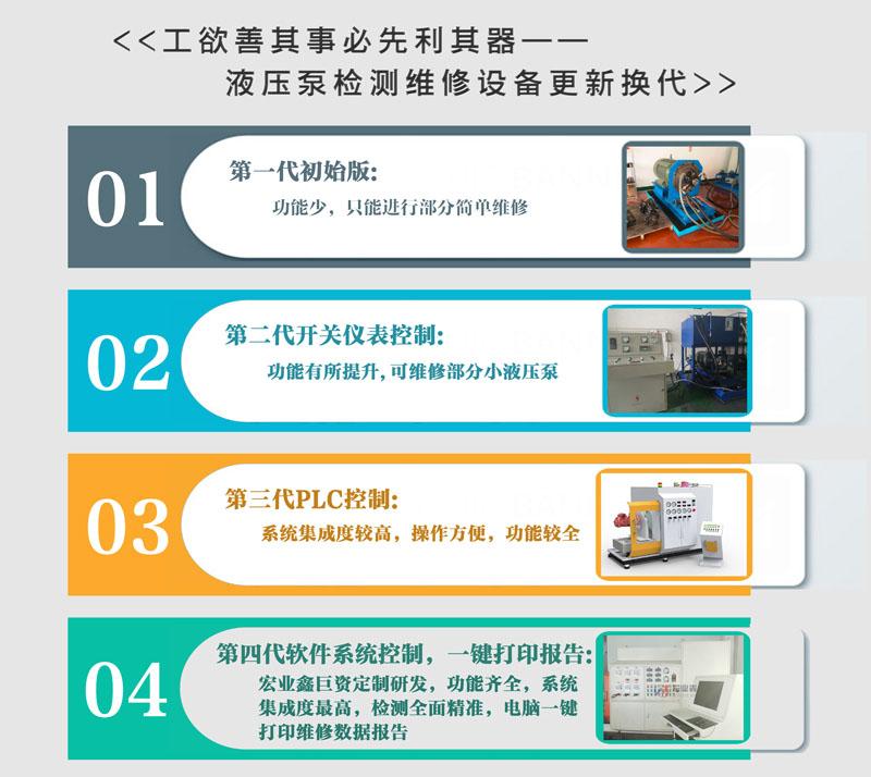 宏业鑫率先研发最新一代液压泵维修检测设备 只为100%修复性能